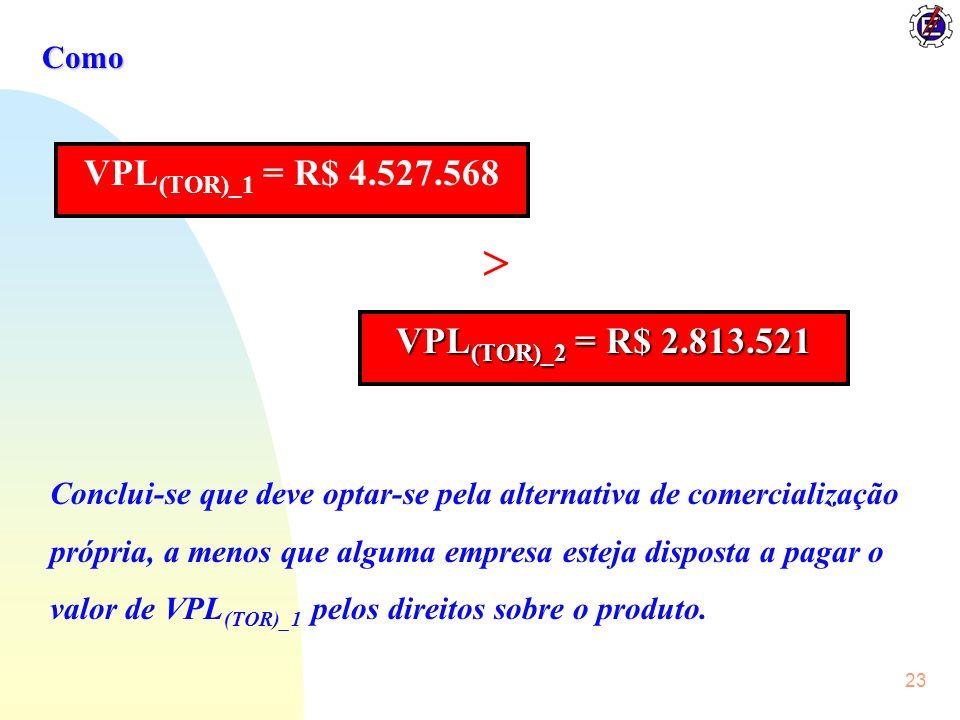 23 VPL (TOR)_2 = R$ 2.813.521 VPL (TOR)_1 = R$ 4.527.568 Como Conclui-se que deve optar-se pela alternativa de comercialização própria, a menos que al