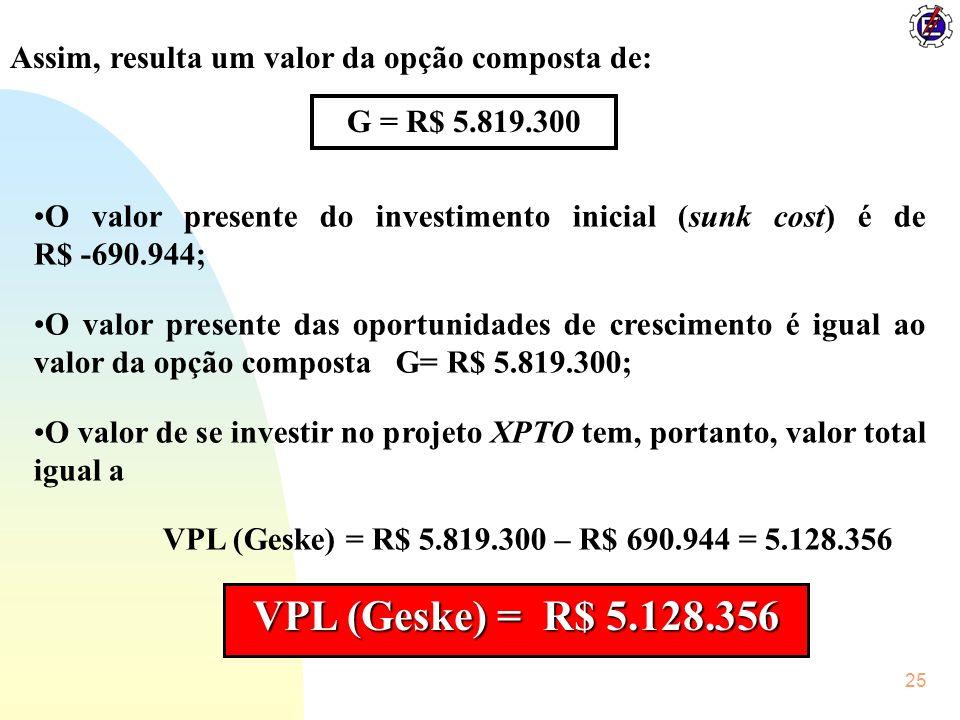 25 G = R$ 5.819.300 Assim, resulta um valor da opção composta de: O valor presente do investimento inicial (sunk cost) é de R$ -690.944; O valor prese