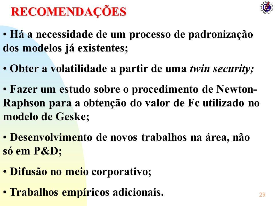 29 RECOMENDAÇÕES Há a necessidade de um processo de padronização dos modelos já existentes; Obter a volatilidade a partir de uma twin security; Fazer