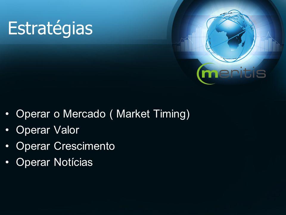 Estratégias Operar o Mercado ( Market Timing) Operar Valor Operar Crescimento Operar Notícias