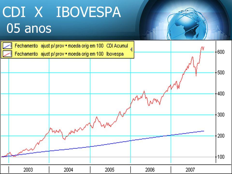CDI X IBOVESPA 05 anos