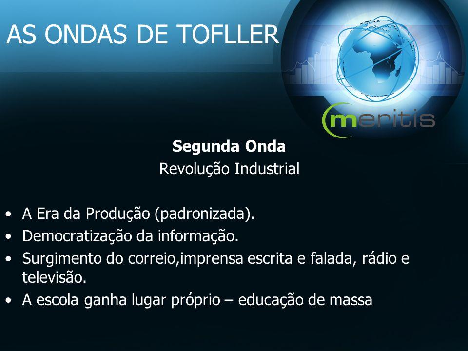 Segunda Onda Revolução Industrial A Era da Produção (padronizada).