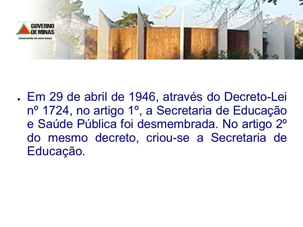 Em 29 de abril de 1946, através do Decreto-Lei nº 1724, no artigo 1º, a Secretaria de Educação e Saúde Pública foi desmembrada. No artigo 2º do mesmo