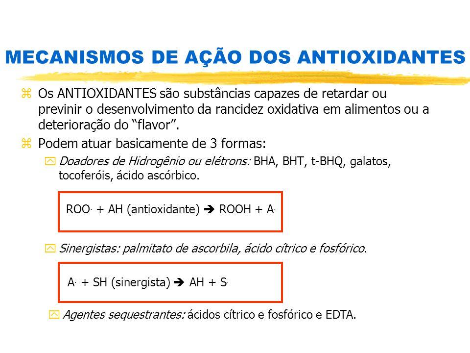 MECANISMOS DE AÇÃO DOS ANTIOXIDANTES zOs ANTIOXIDANTES são substâncias capazes de retardar ou previnir o desenvolvimento da rancidez oxidativa em alim