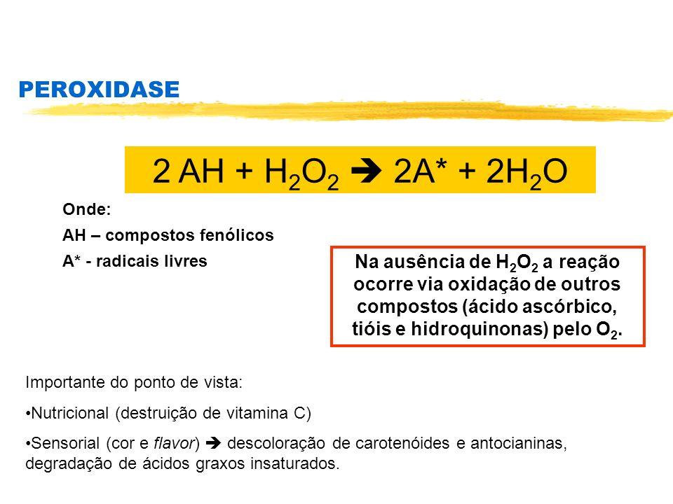 PEROXIDASE 2 AH + H 2 O 2 2A* + 2H 2 O Onde: AH – compostos fenólicos A* - radicais livres Importante do ponto de vista: Nutricional (destruição de vi