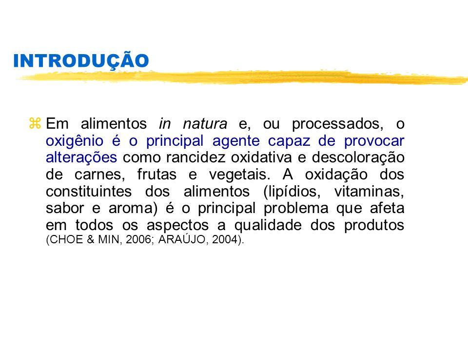 O crescimento dos microrganismos depende (JAY, 1978): zdo potencial de óxido-redução (Eh) do alimento, da tensão de oxigênio no interior da embalagem, da TPO 2 do material da embalagem zAeróbios: Eh positivo (mais oxidado) para iniciar desenvolvimento Hortaliças e sucos: +300 a +400 mV: bactérias aeróbias e fungos zAnaeróbios: Eh negativo (mais reduzido) Peças inteiras de carnes: -200 mV; queijos: -20 a -200 mV favorecimento de anaeróbios