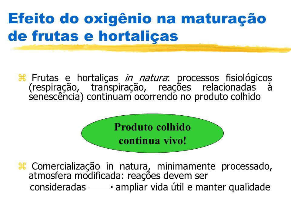 Efeito do oxigênio na maturação de frutas e hortaliças z Frutas e hortaliças in natura: processos fisiológicos (respiração, transpiração, reações rela