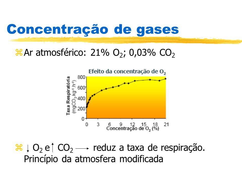 Concentração de gases zAr atmosférico: 21% O 2 ; 0,03% CO 2 z O 2 e CO 2 reduz a taxa de respiração. Princípio da atmosfera modificada
