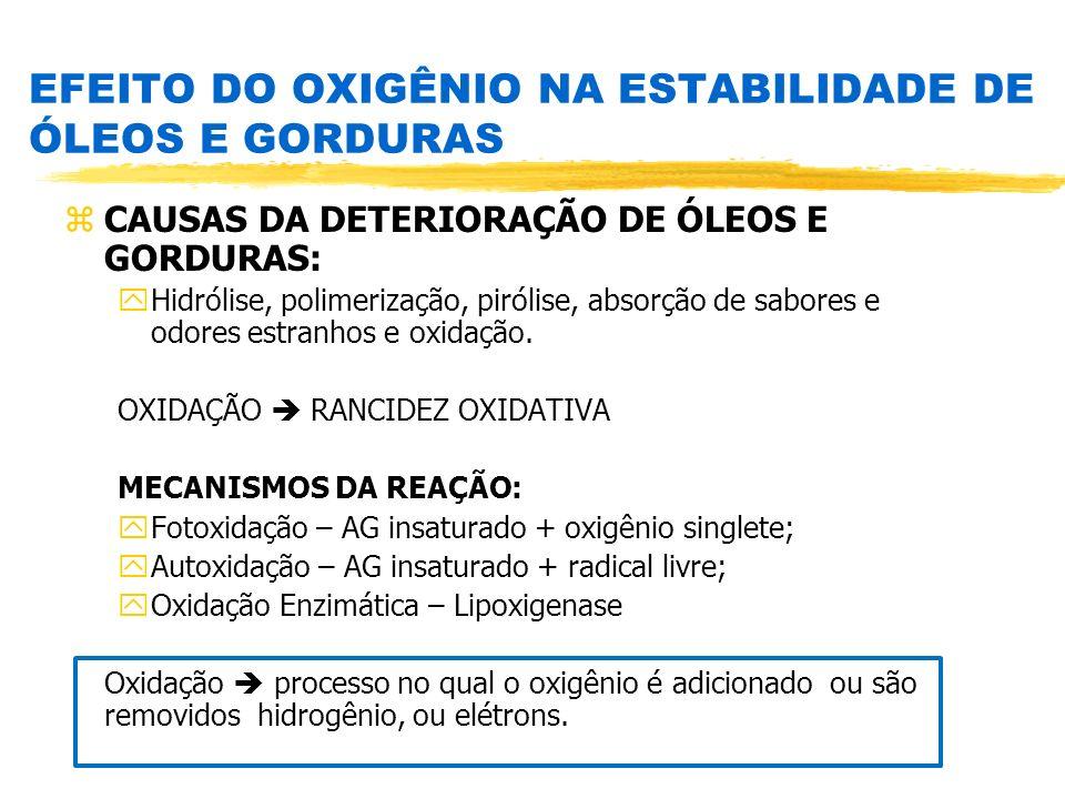 OXIDAÇÃO DE LIPÍDIOS – ALTERAÇÕES