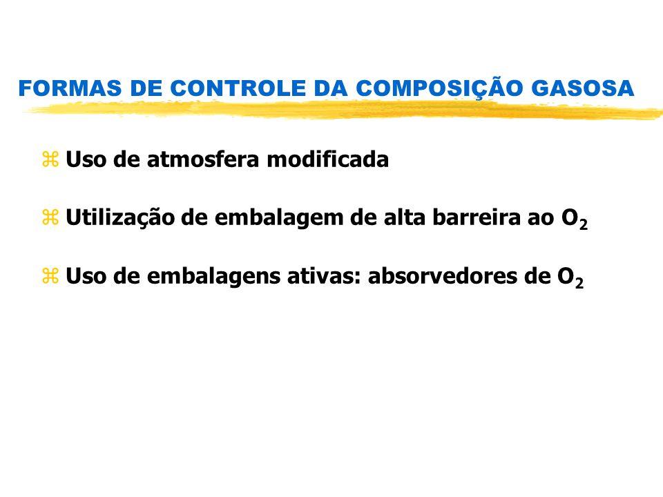 FORMAS DE CONTROLE DA COMPOSIÇÃO GASOSA zUso de atmosfera modificada zUtilização de embalagem de alta barreira ao O 2 zUso de embalagens ativas: absor