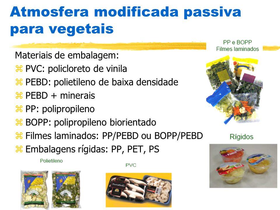 Atmosfera modificada passiva para vegetais Materiais de embalagem: zPVC: policloreto de vinila zPEBD: polietileno de baixa densidade zPEBD + minerais