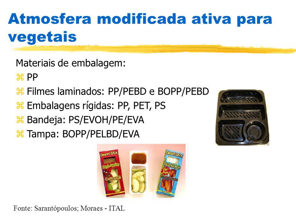 Atmosfera modificada ativa para vegetais Materiais de embalagem: zPP zFilmes laminados: PP/PEBD e BOPP/PEBD zEmbalagens rígidas: PP, PET, PS zBandeja: