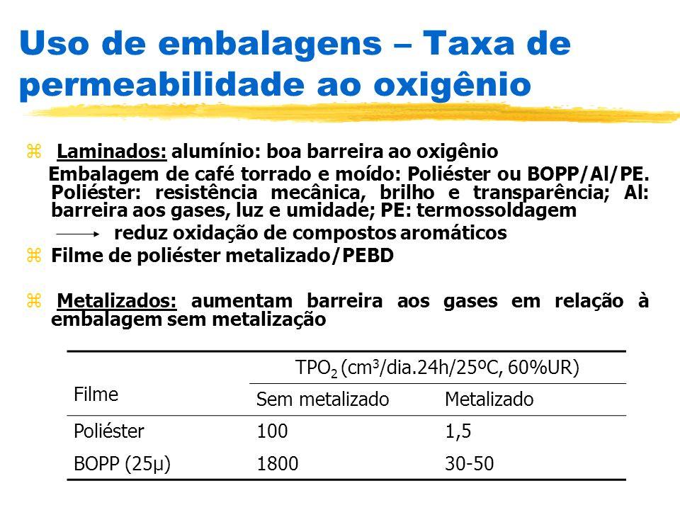 z Laminados: alumínio: boa barreira ao oxigênio Embalagem de café torrado e moído: Poliéster ou BOPP/Al/PE. Poliéster: resistência mecânica, brilho e