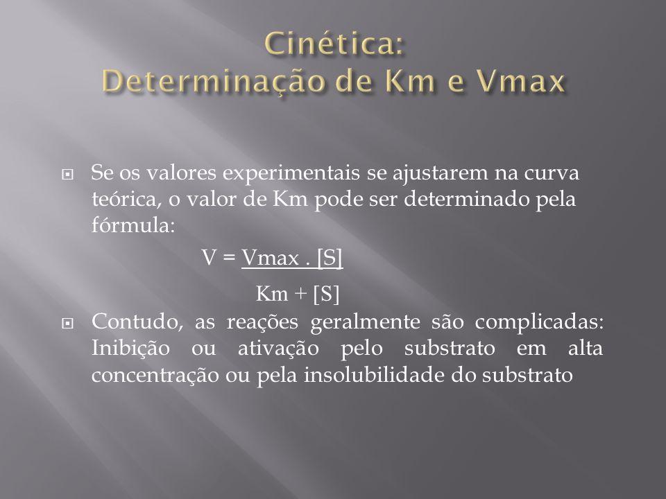 Se os valores experimentais se ajustarem na curva teórica, o valor de Km pode ser determinado pela fórmula: V = Vmax. [S] Contudo, as reações geralmen