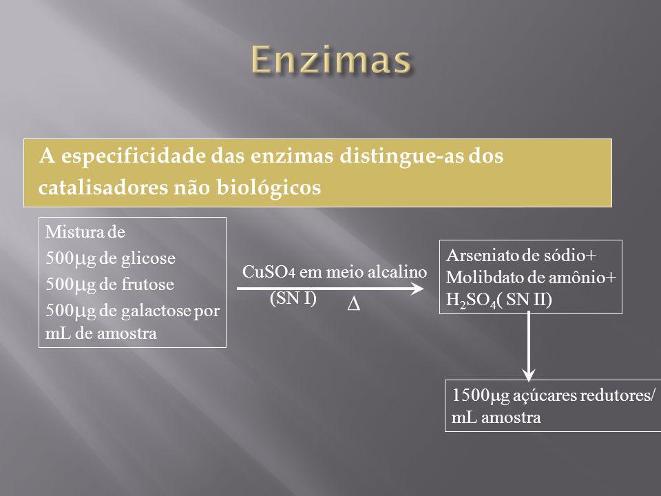 A especificidade das enzimas distingue-as dos catalisadores não biológicos Mistura de 500 g de glicose 500 g de frutose 500 g de galactose por mL de a