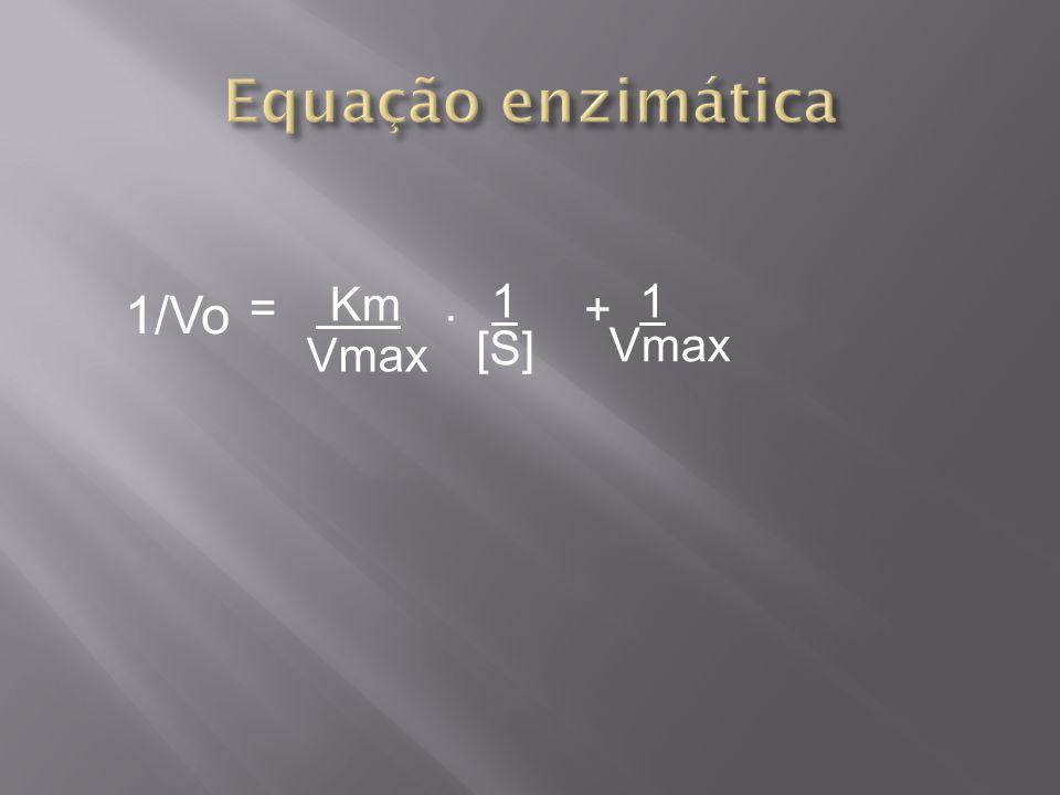 1/Vo = Km Vmax. 1 [S] + 1 Vmax