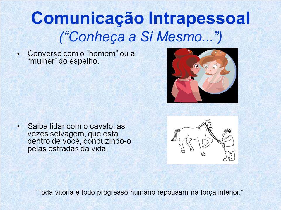 Comunicação Intrapessoal (Conheça a Si Mesmo...) Converse com o homem ou a mulher do espelho.