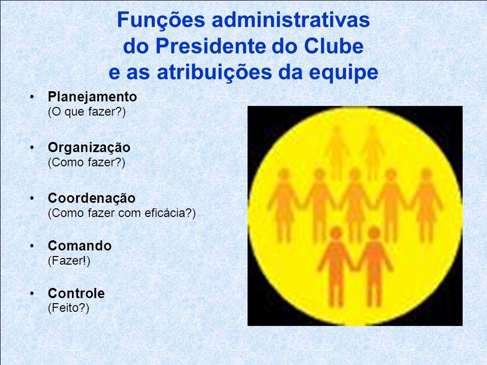 Funções administrativas do Presidente do Clube e as atribuições da equipe Planejamento (O que fazer ) Organização (Como fazer ) Coordenação (Como fazer com eficácia ) Comando (Fazer!) Controle (Feito )