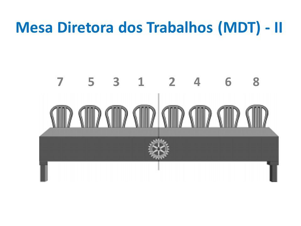 Mesa Diretora dos Trabalhos (MDT) - II 7 5 3 1 2 4 6 8