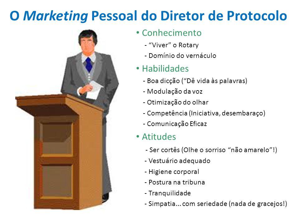 O Marketing Pessoal do Diretor de Protocolo Conhecimento - Viver o Rotary - Domínio do vernáculo Habilidades - Boa dicção (Dê vida às palavras) - Modu