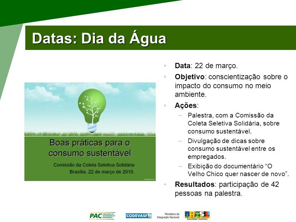 Datas: Dia da Água Data: 22 de março. Objetivo: conscientização sobre o impacto do consumo no meio ambiente. Ações: –Palestra, com a Comissão da Colet