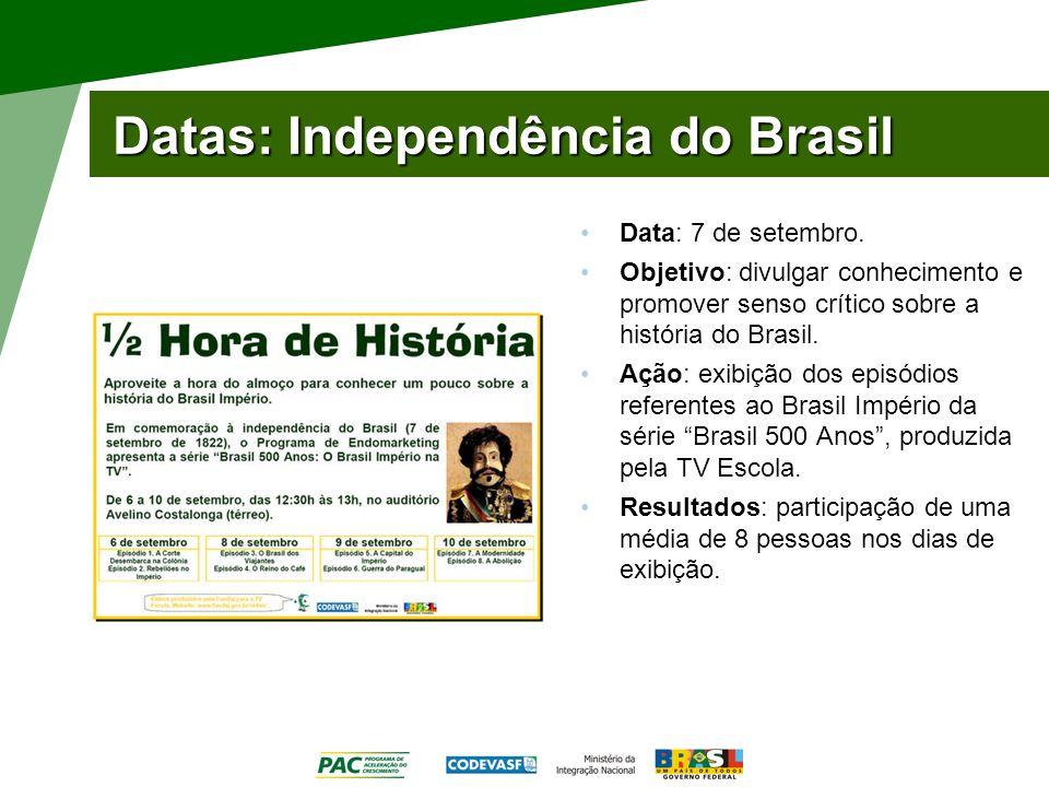 Datas: Independência do Brasil Data: 7 de setembro. Objetivo: divulgar conhecimento e promover senso crítico sobre a história do Brasil. Ação: exibiçã