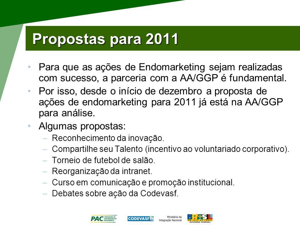 Propostas para 2011 Para que as ações de Endomarketing sejam realizadas com sucesso, a parceria com a AA/GGP é fundamental. Por isso, desde o início d
