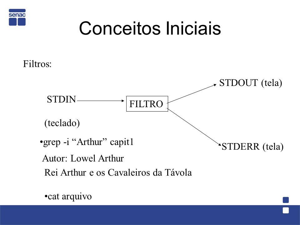 Filtros: Conceitos Iniciais STDIN (teclado) FILTRO STDOUT (tela) STDERR (tela) grep -i Arthur capit1 Autor: Lowel Arthur Rei Arthur e os Cavaleiros da