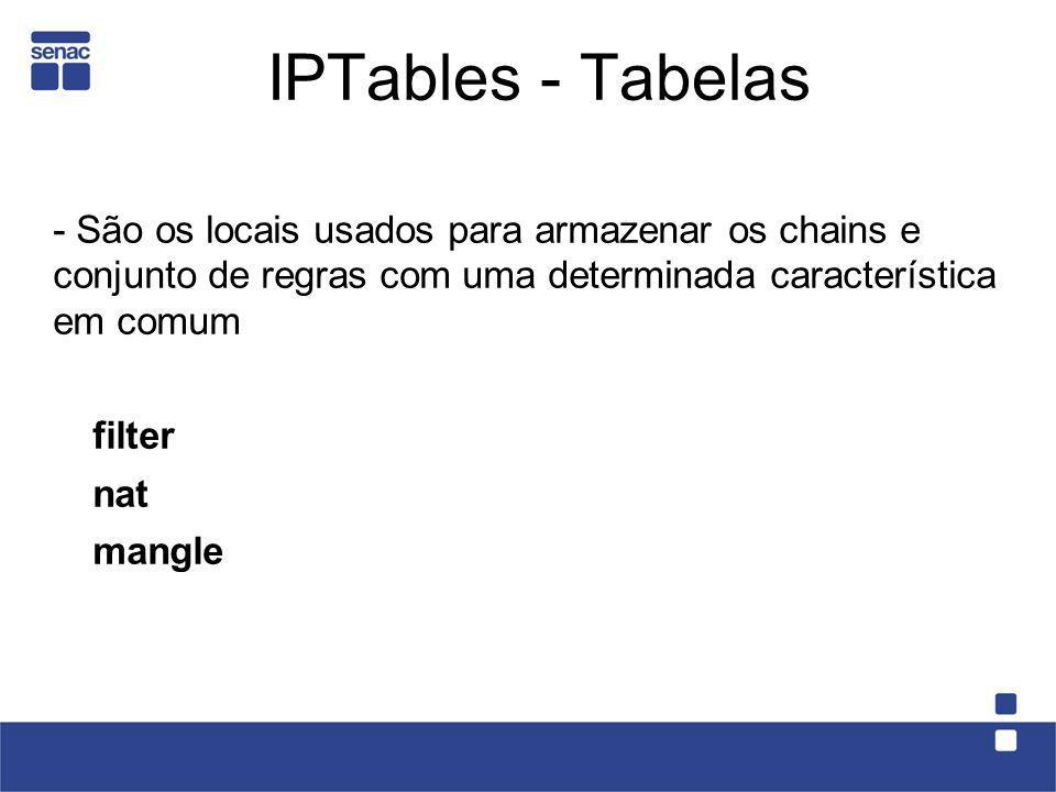 IPTables - Tabelas - São os locais usados para armazenar os chains e conjunto de regras com uma determinada característica em comum filter nat mangle