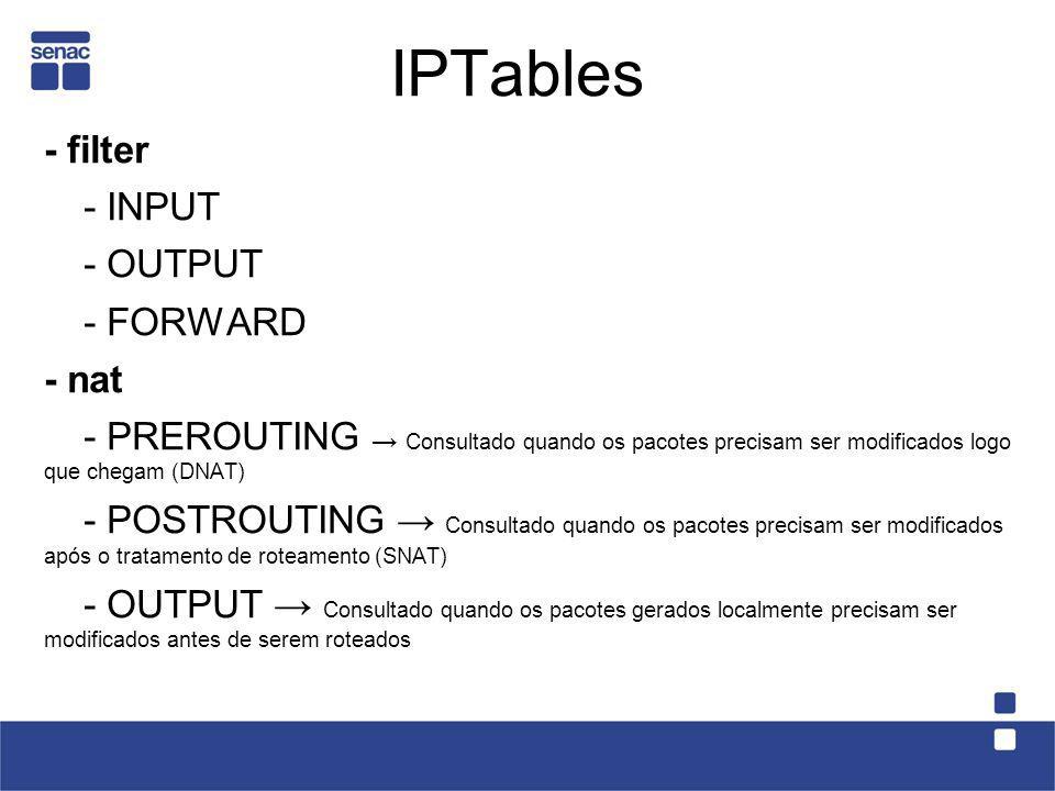 IPTables - filter - INPUT - OUTPUT - FORWARD - nat - PREROUTING Consultado quando os pacotes precisam ser modificados logo que chegam (DNAT) - POSTROU