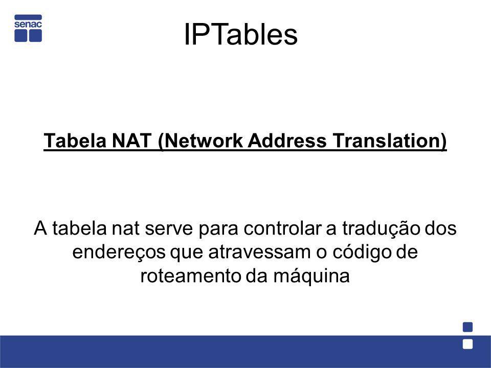 Tabela NAT (Network Address Translation) A tabela nat serve para controlar a tradução dos endereços que atravessam o código de roteamento da máquina I
