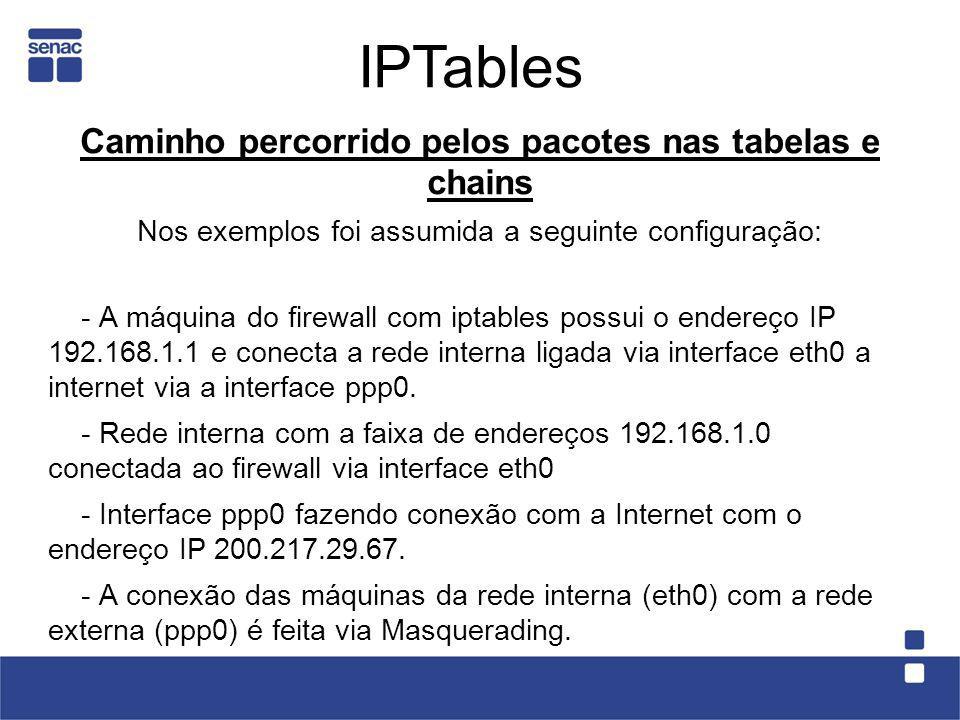 Caminho percorrido pelos pacotes nas tabelas e chains Nos exemplos foi assumida a seguinte configuração: - A máquina do firewall com iptables possui o