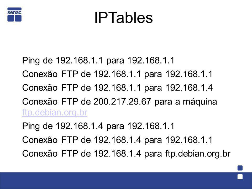 Ping de 192.168.1.1 para 192.168.1.1 Conexão FTP de 192.168.1.1 para 192.168.1.1 Conexão FTP de 192.168.1.1 para 192.168.1.4 Conexão FTP de 200.217.29