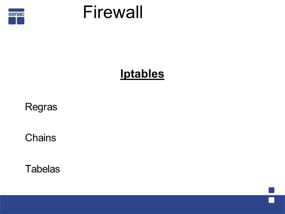 Firewall Iptables Regras Chains Tabelas