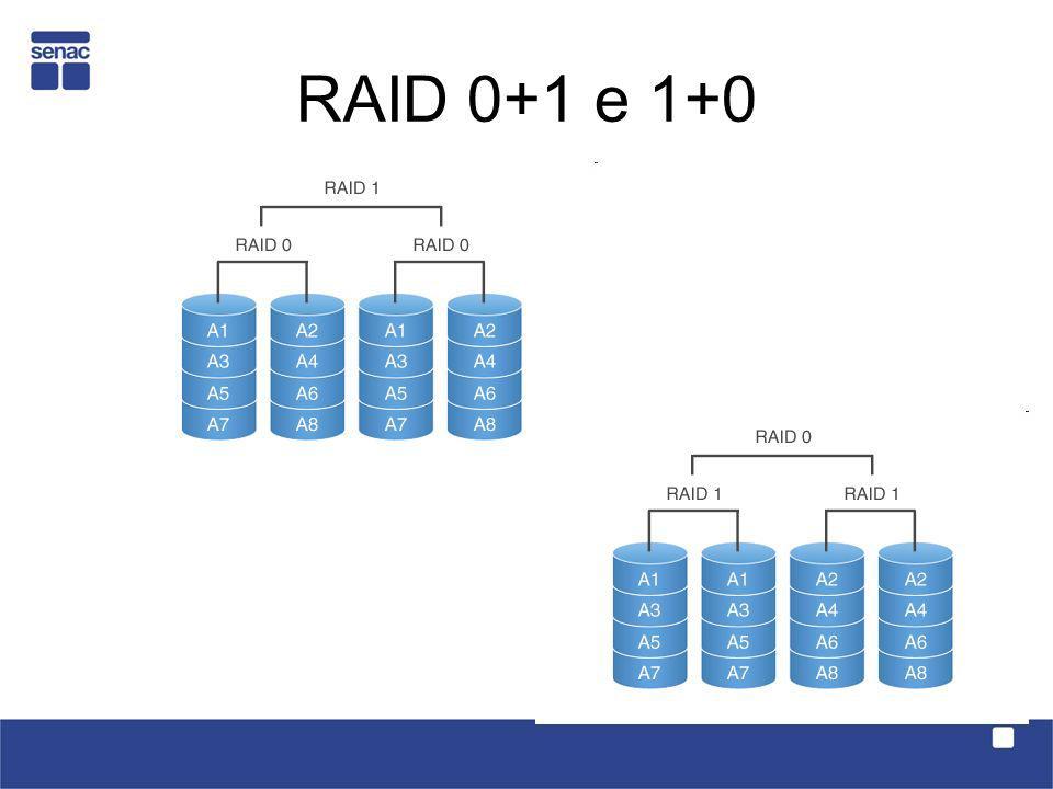 RAID 0+1 e 1+0