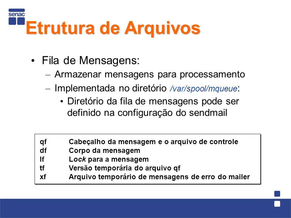 Fila de Mensagens: – Armazenar mensagens para processamento – Implementada no diretório /var/spool/mqueue : Diretório da fila de mensagens pode ser definido na configuração do sendmail qfCabeçalho da mensagem e o arquivo de controle dfCorpo da mensagem lfLock para a mensagem tfVersão temporária do arquivo qf xfArquivo temporário de mensagens de erro do mailer Etrutura de Arquivos