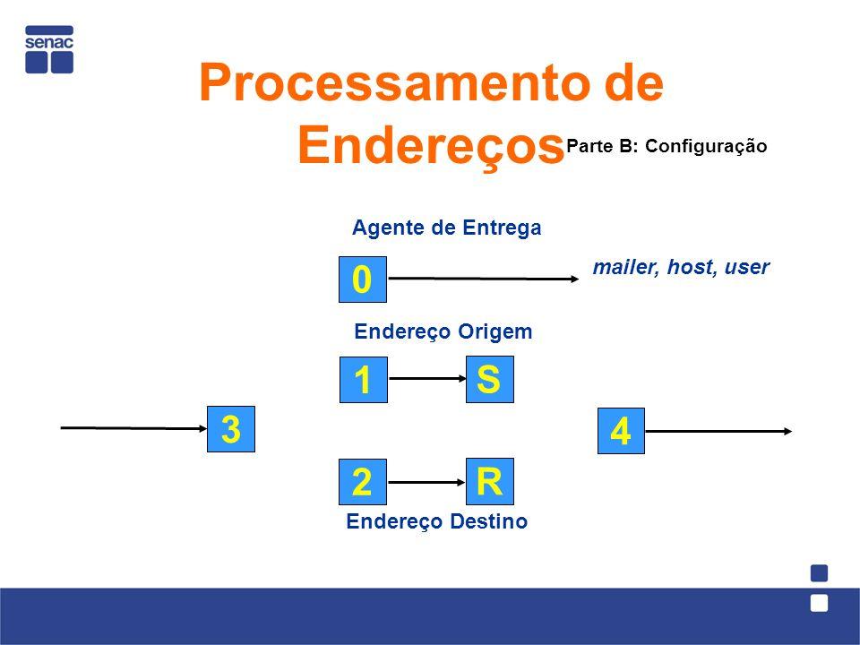 0 1 2 3 S R 4 mailer, host, user Endereço Origem Endereço Destino Agente de Entrega Parte B: Configuração Processamento de Endereços