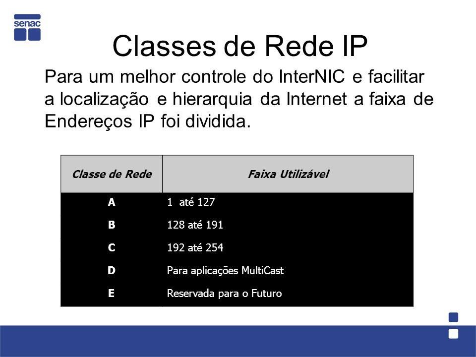 Classes de Rede IP Para um melhor controle do InterNIC e facilitar a localização e hierarquia da Internet a faixa de Endereços IP foi dividida.
