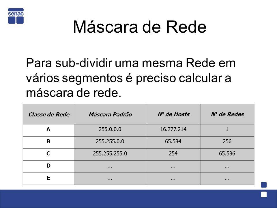Máscara de Rede Para sub-dividir uma mesma Rede em vários segmentos é preciso calcular a máscara de rede.