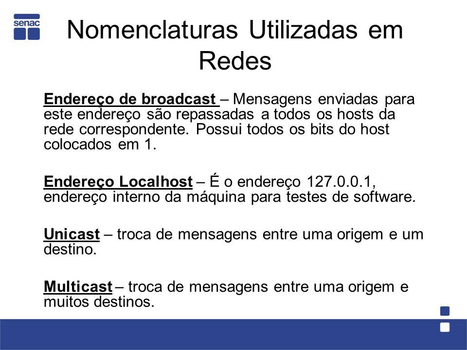 Nomenclaturas Utilizadas em Redes Endereço de broadcast – Mensagens enviadas para este endereço são repassadas a todos os hosts da rede correspondente.
