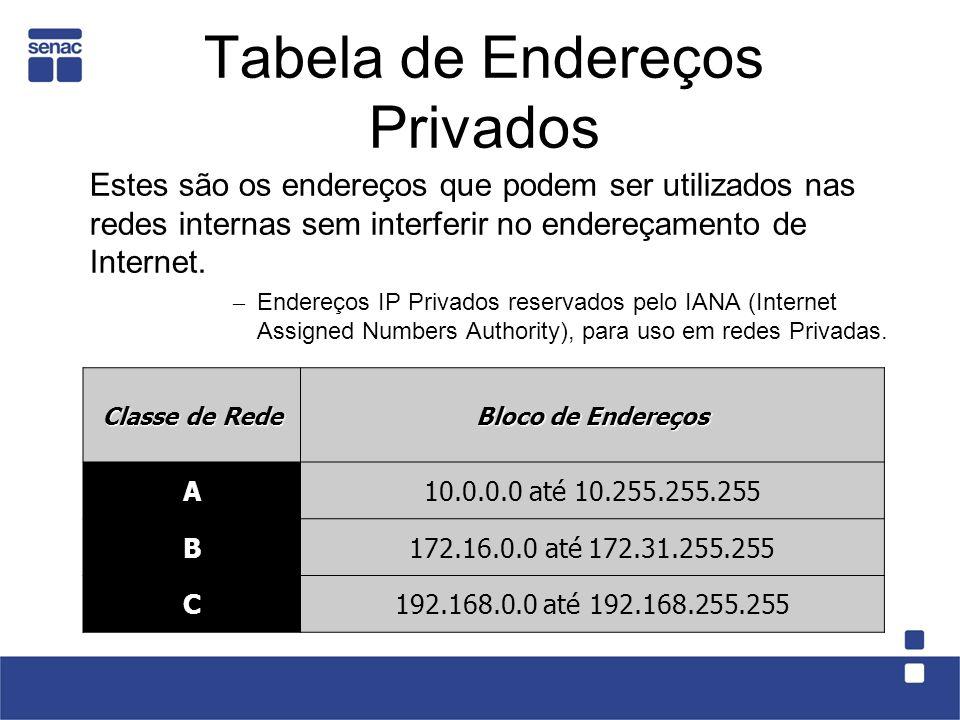 Tabela de Endereços Privados Estes são os endereços que podem ser utilizados nas redes internas sem interferir no endereçamento de Internet.