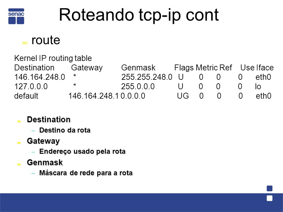 Roteando tcp-ip cont route Kernel IP routing table Destination Gateway Genmask Flags Metric Ref Use Iface 146.164.248.0 * 255.255.248.0 U 0 0 0 eth0 1