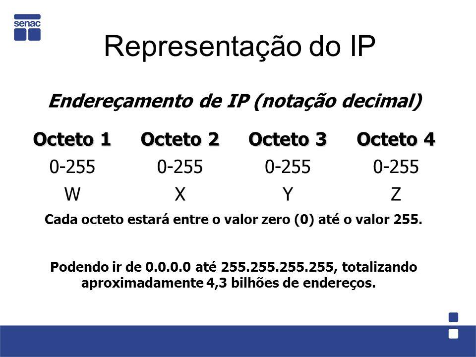 Representação do IP Endereçamento de IP (notação decimal) Octeto 1 Octeto 2 Octeto 3 Octeto 4 0-255 WXYZ Cada octeto estará entre o valor zero (0) até o valor 255.