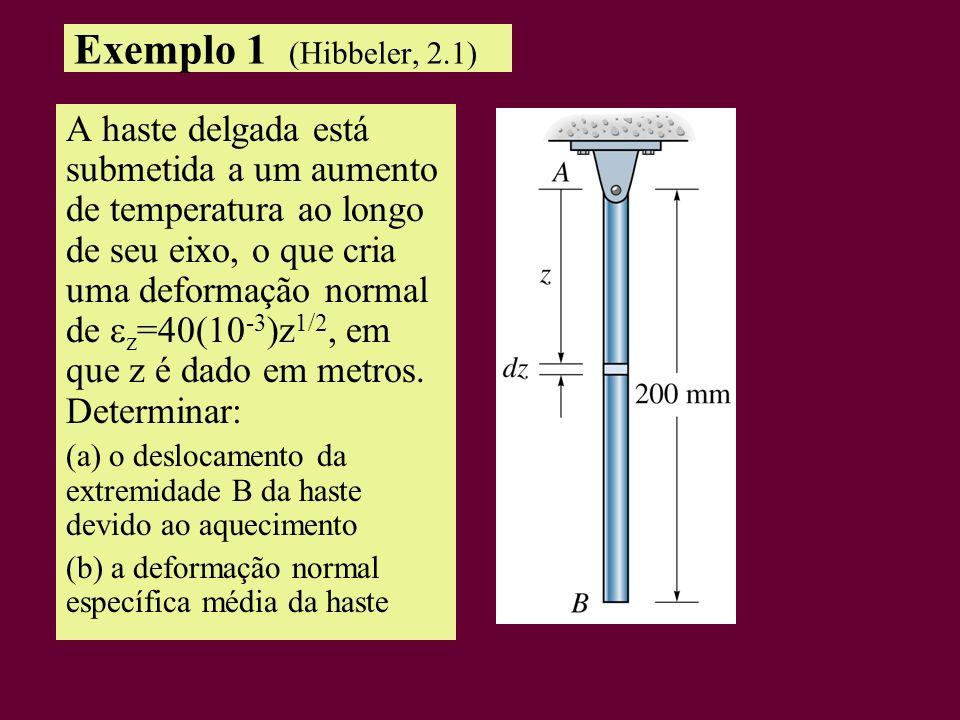 Exemplo 1 (Hibbeler, 2.1) A haste delgada está submetida a um aumento de temperatura ao longo de seu eixo, o que cria uma deformação normal de z =40(1