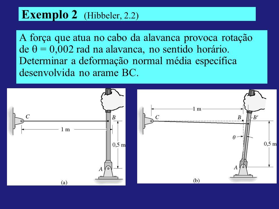 Exemplo 2 (Hibbeler, 2.2) A força que atua no cabo da alavanca provoca rotação de = 0,002 rad na alavanca, no sentido horário. Determinar a deformação