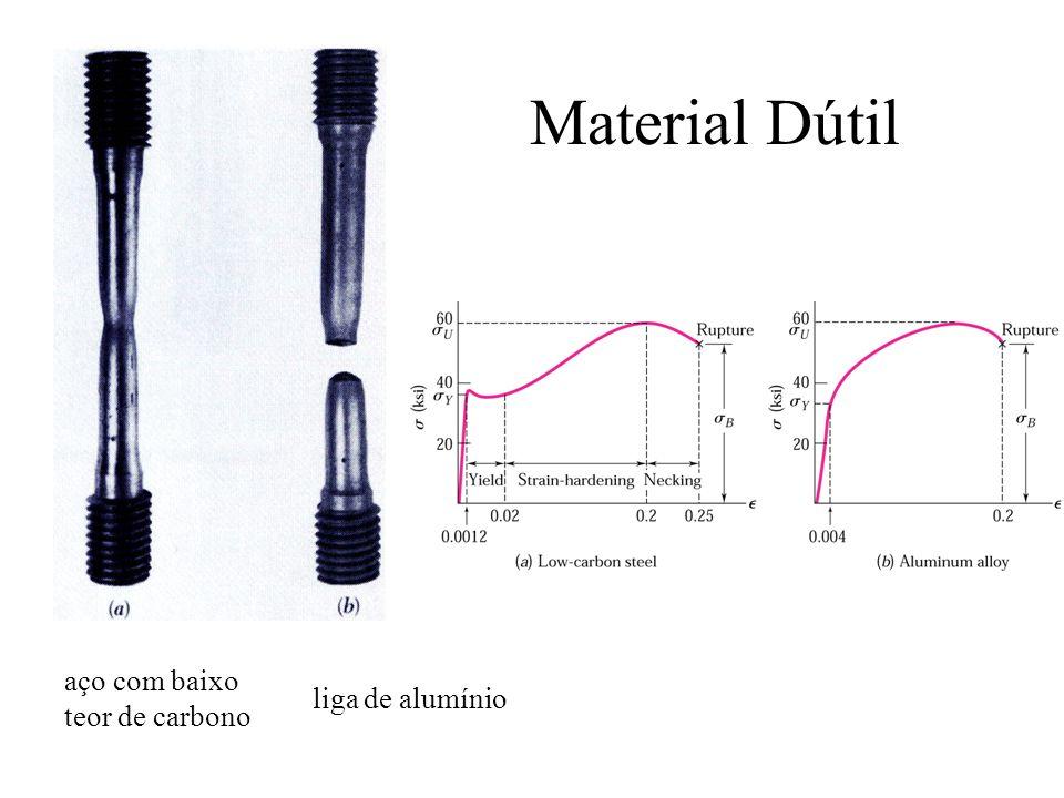 liga de alumínio aço com baixo teor de carbono Material Dútil