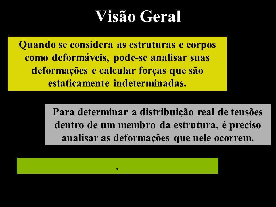 Visão Geral Para determinar a distribuição real de tensões dentro de um membro da estrutura, é preciso analisar as deformações que nele ocorrem. Quand
