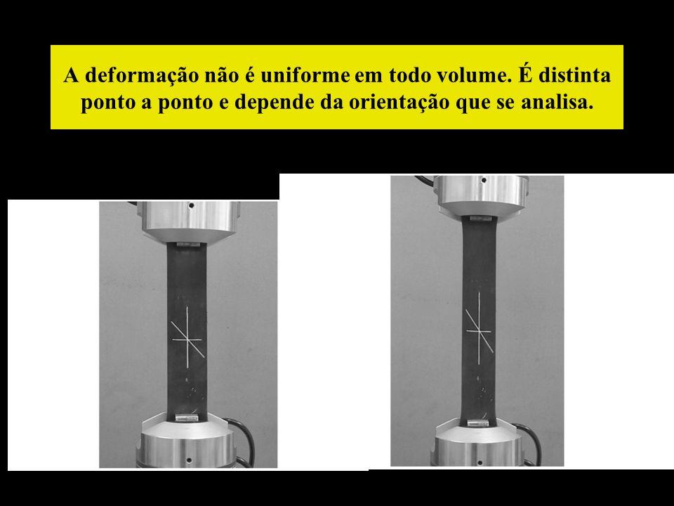 A deformação não é uniforme em todo volume. É distinta ponto a ponto e depende da orientação que se analisa.