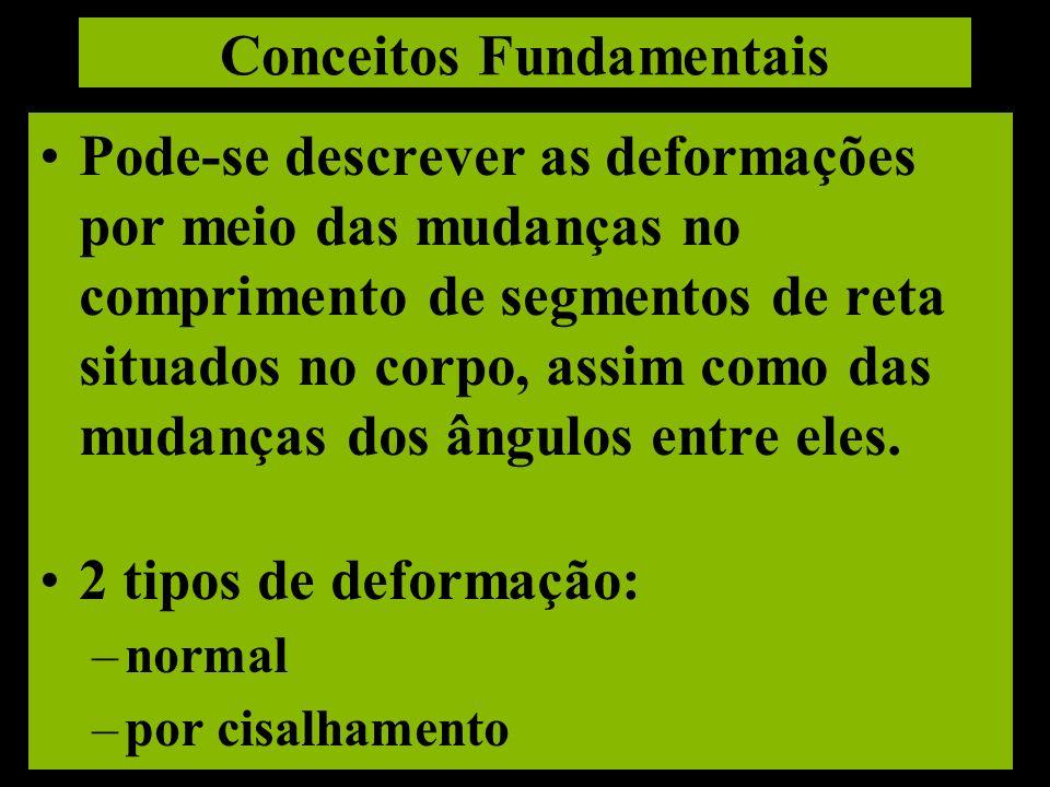 Conceitos Fundamentais Pode-se descrever as deformações por meio das mudanças no comprimento de segmentos de reta situados no corpo, assim como das mu