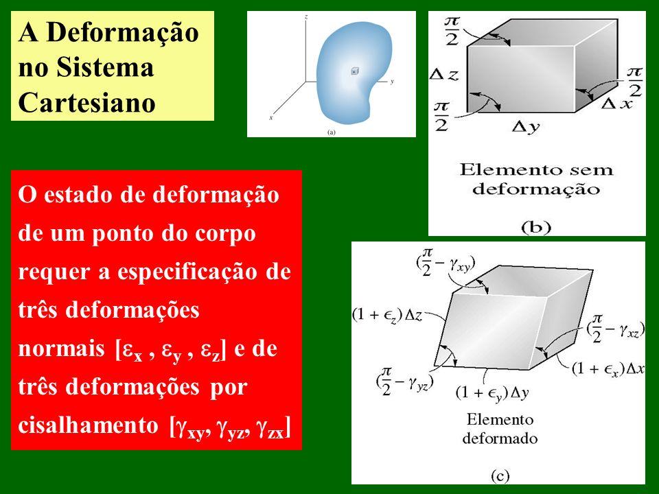A Deformação no Sistema Cartesiano O estado de deformação de um ponto do corpo requer a especificação de três deformações normais [ x, y, z ] e de trê